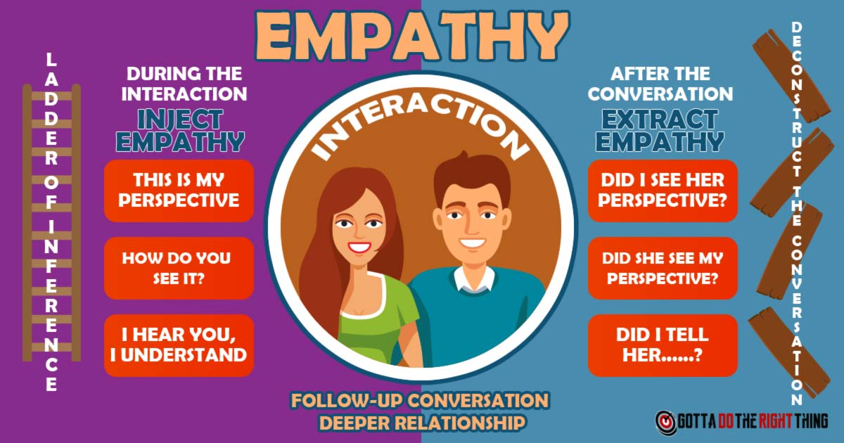 Empathy How to Practice Your Most Powerful Skill in The Society