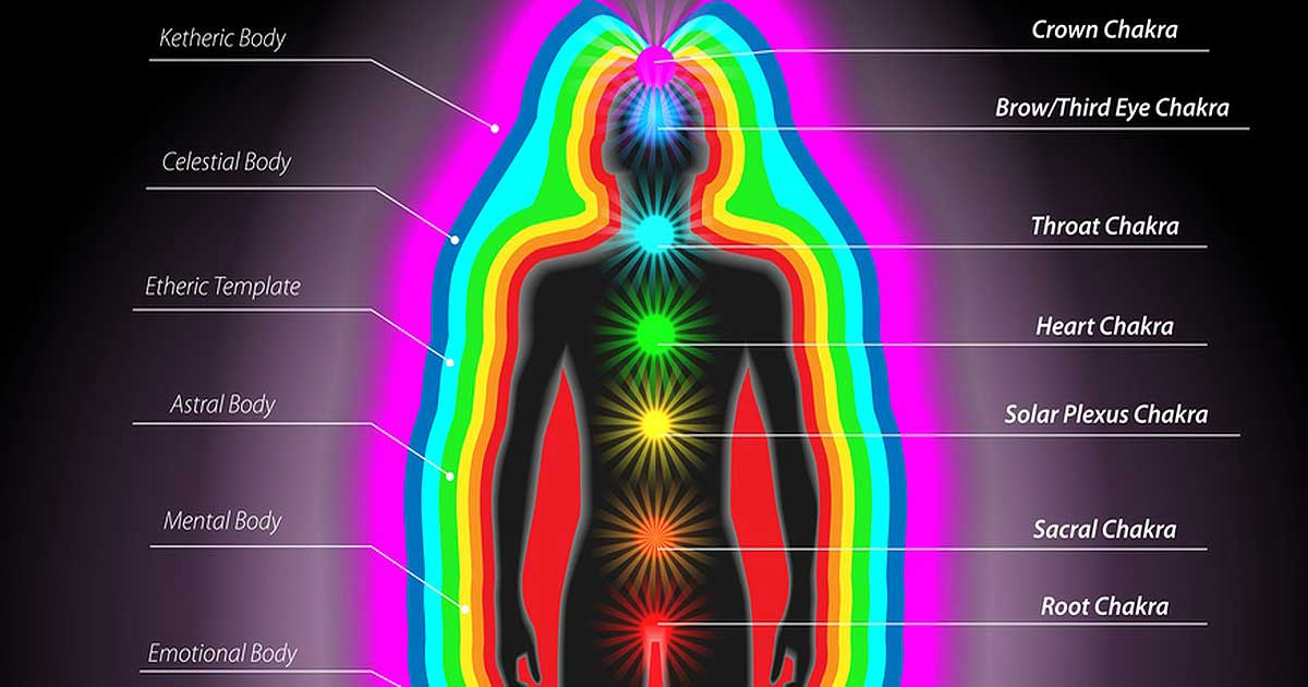 21 Tips To Protect Your Aura