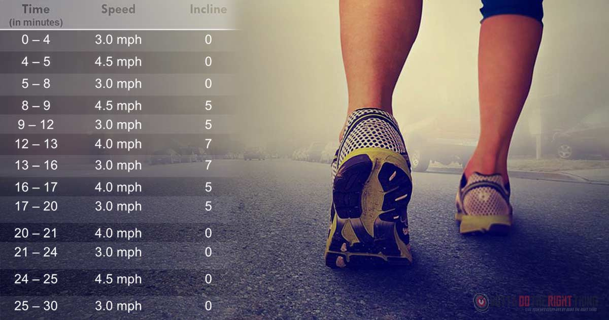 How Many Steps Do You Need To Walk To Lose Weight