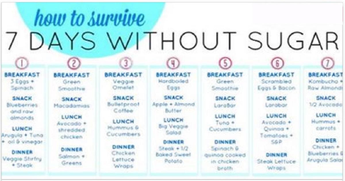 Lose 30 lbs In A Week With This Sugar Detox Menu Plan