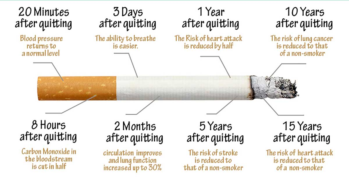 12 Reasons to Quit Smoking Today