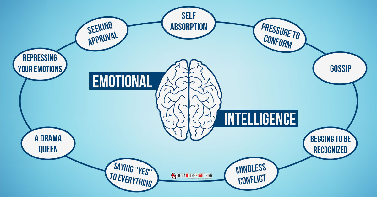 9 Things to Avoid to Increase Your Emotional Intelligence