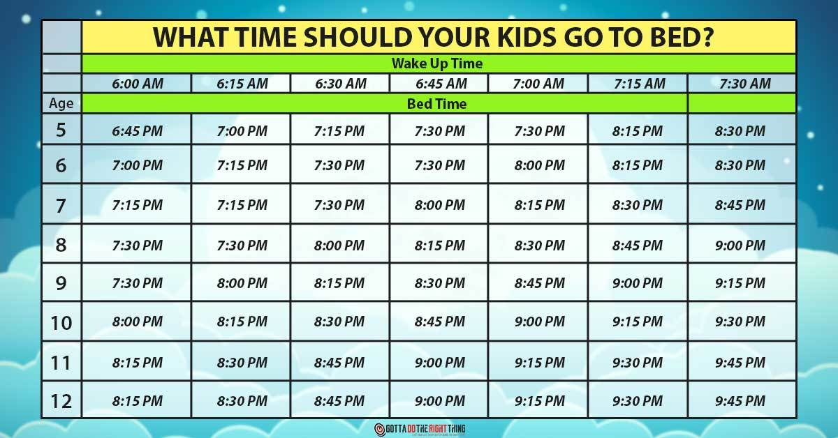 The Best Time To Put Your Child To Bed In Order To Get Enough Rest