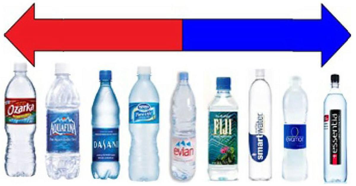 Should We Drink Water in Plastic Bottles